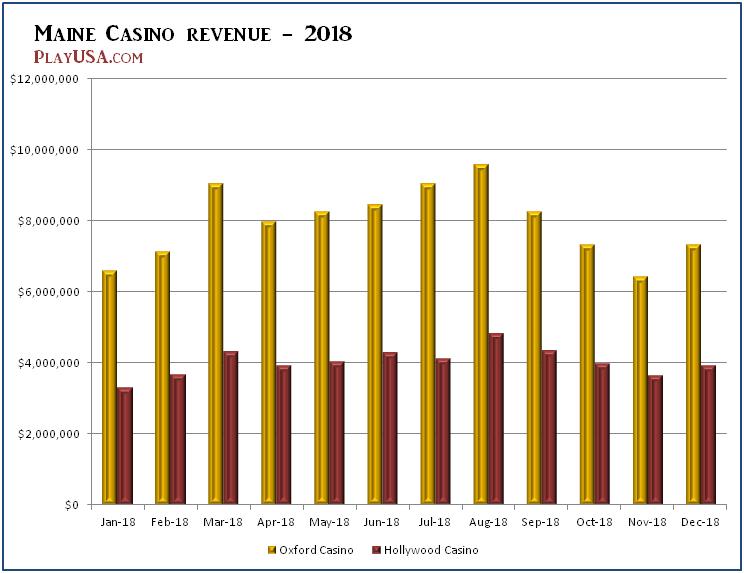 Playusa rewind: las vegas casinos prepare for june 4 reopenings